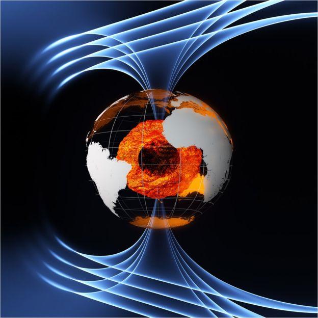 La mayor parte del campo magnético de la Tierra se genera por convección de hierro fundido en el núcleo exterior. El campo nos protege de la radiación espacial